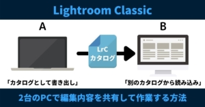 Lightroom Classicを2台のPCで編集内容を共有して作業する方法